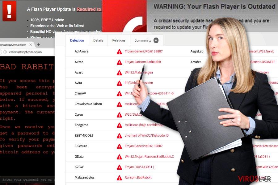 BadRabbit alternatif trojan isimlerinin resmi