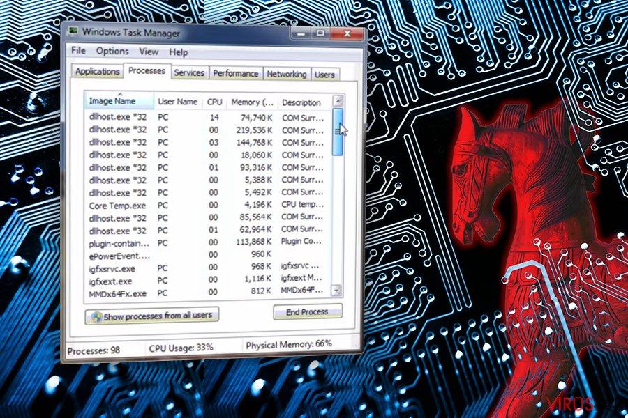 COM surrogate virüsü bellek kopyası