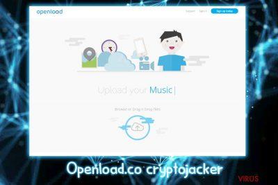 Openload.co crypto-dolandırıclığı