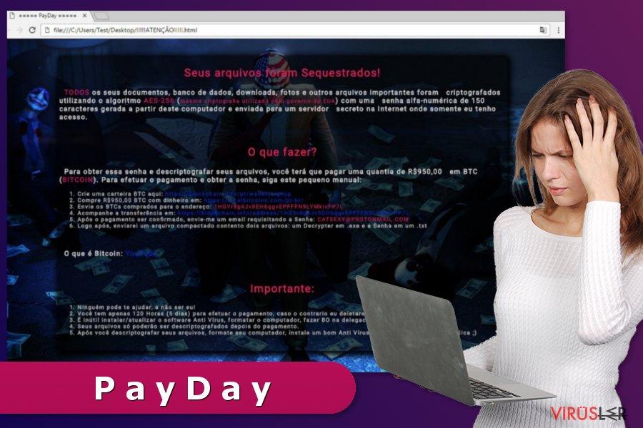 PayDay fidye yazılımı virüsü ilüstrasyonu